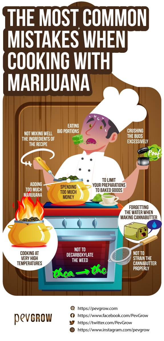 Most common mistakes when cooking with marijuana